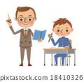 남성 교사와 남자 중학생 (고등학생) 18410326