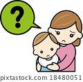 育儿问题 18480051