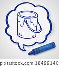 paint doodle 18499140