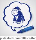 orangutan monkey doodle 18499467