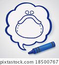 doodle wallet 18500767