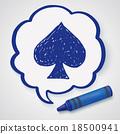 Spades doodle 18500941
