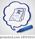 test papper doodle 18501014