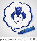 Geisha doodle 18501103