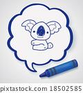 koala doodle 18502585