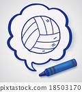 Doodle Volleyball 18503170
