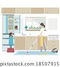 kitchen, kitchens, cleaning 18507915