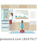 kitchen, kitchens, parenthood 18507917