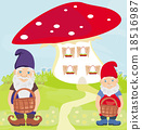 funny cartoon mushroom house and two funny gnomes 18516987