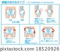 扭彎 關節 背痛 18520926