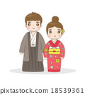 Japanese traditional dress 18539361