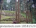 Nanao castle Ishigaki 18581520