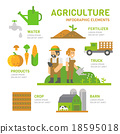 farm, infographic, agriculture 18595018