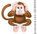 Hear no Evil Cartoon Wise Monkey 18596694