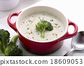 Broccoli Cream Soup 18609053