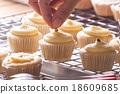 Making cupcakes 18609685