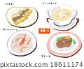 西餐 奶油湯 牛排 18611174