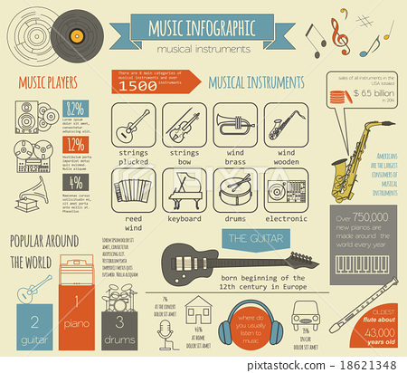 Musical instruments graphic template. Infographic  18621348