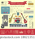 Musical instruments graphic template. Infographic  18621351
