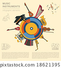 Musical instruments graphic template. Infographic 18621395