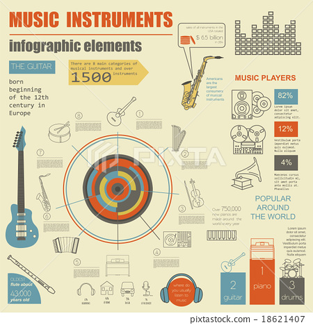 Musical instruments graphic template. Infographic 18621407