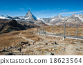 Matterhorn with railroad, Switzerland 18623564
