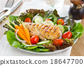 Chicken steak with salad 18647700