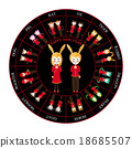 Chinese Zodiac Horoscope Wheel Rabbit 18685507
