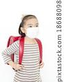 面具 人类 面膜 18688098
