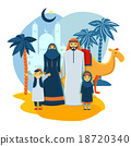 praying, muslim, camel 18720340
