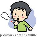tobacco, cigarette, cigar 18730807