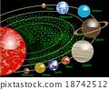 multicolor solar system 18742512