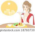 午餐 夫人 雌 18760730