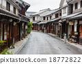 Kurashiki city, old japanese town in Okayama 18772822