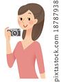 카메라 여성 18787938