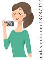 Camera woman 18787942