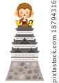 城堡 猴子 索尼 18794316