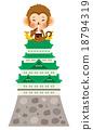 城堡 猴子 索尼 18794319