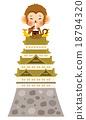 城堡 猴子 索尼 18794320