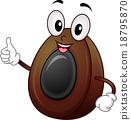 Mascot Century Egg 18795870