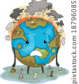 Earth Mascot Environmental Damage 18796085