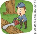 Man Log Chainsaw 18796461