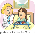 Girl Nutritionist Patient Hospital 18796613