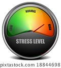 Stress Level Meter gauge 18844698