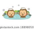 温泉 猴子 洗澡 18898050