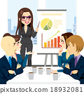 Businesswoman Meeting Group 18932081