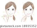口腔護理 女生 女孩 18935352
