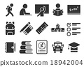 Stock Vector Illustration: Education icons 18942004