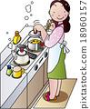 烹飪 食物 食品 18960157