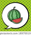 fruits watermelon doodle, speech bubble 18970019